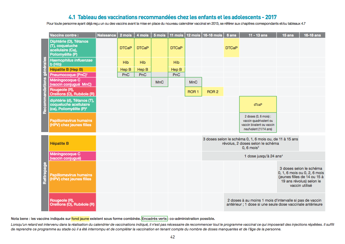 Calendrier Vaccinal 2020.Les Calendriers Vaccinaux Mesvaccins Net